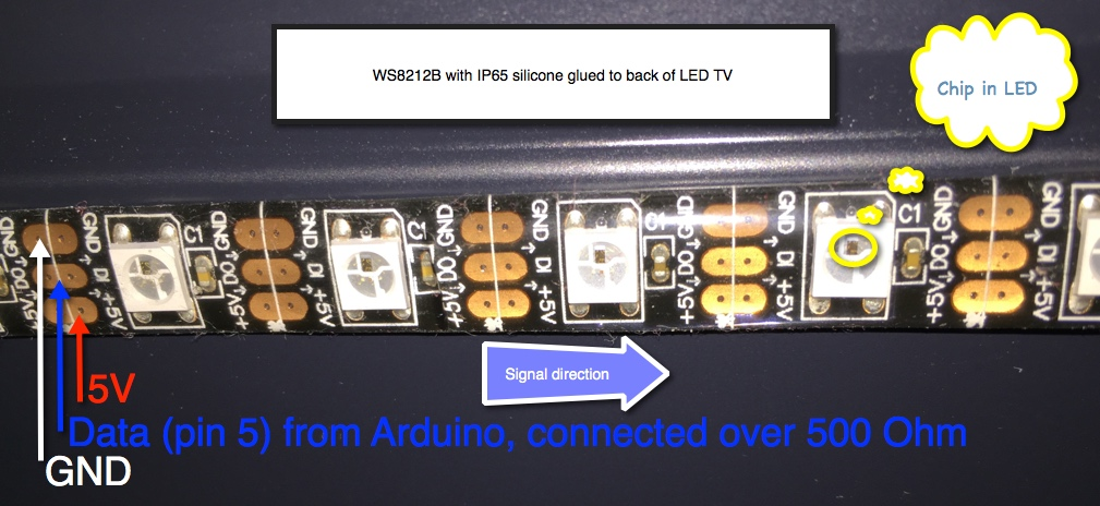 WS2812b RGB LED strip glued to LED TV