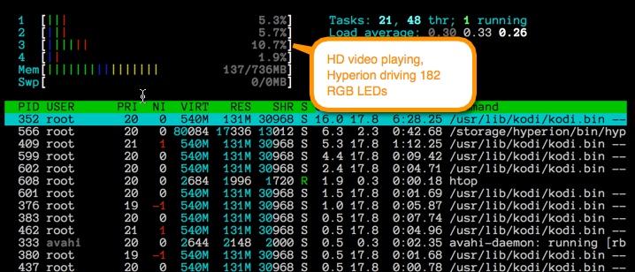 RGB delight: Raspberry Pi2 + Arduino Nano + WS2812b using